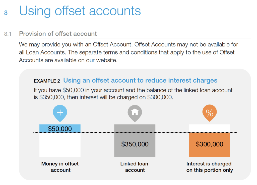 Offset Account Diagram
